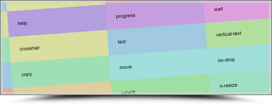 Modifier le curseur en CSS